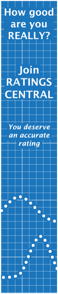 How good are you REALLY? Support Ratings Central: You deserve an accurate rating